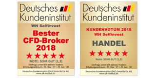 Bester CFD Broker Deutschland?
