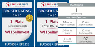 Fuchs Briefe Bester Broker.