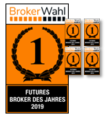 Bester Futures Broker.